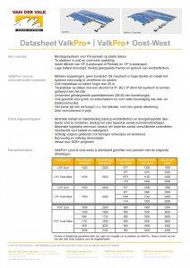 ValkPro+ Datasheet